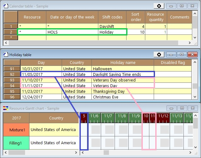 Possible to automatically make national holidays into holiday shifts